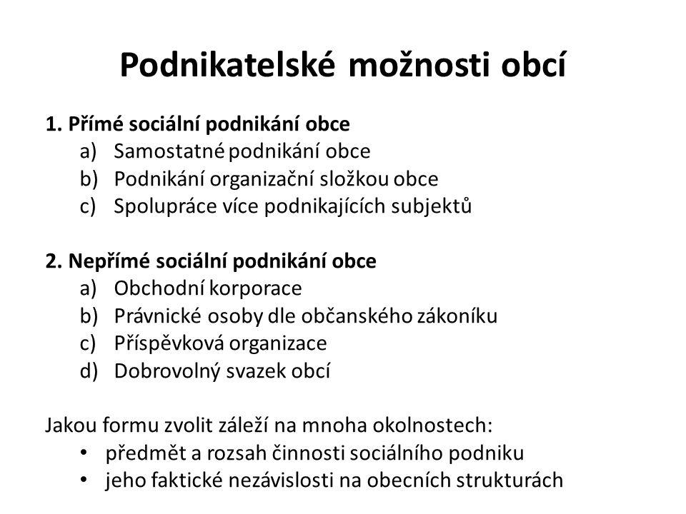 Podnikatelské možnosti obcí 1.