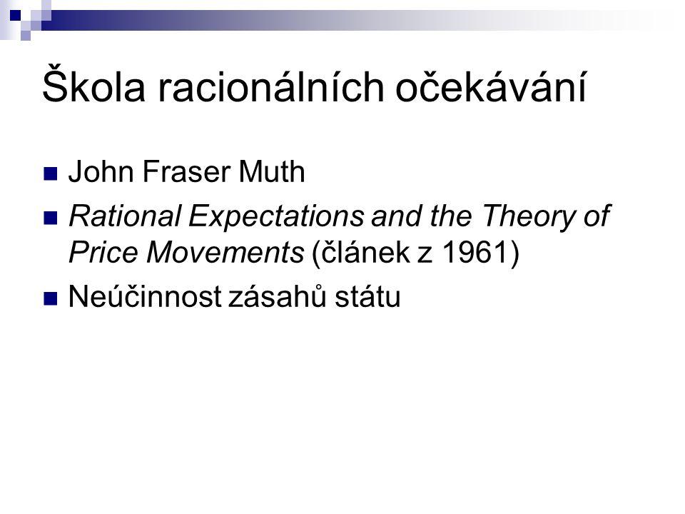 Škola racionálních očekávání John Fraser Muth Rational Expectations and the Theory of Price Movements (článek z 1961) Neúčinnost zásahů státu