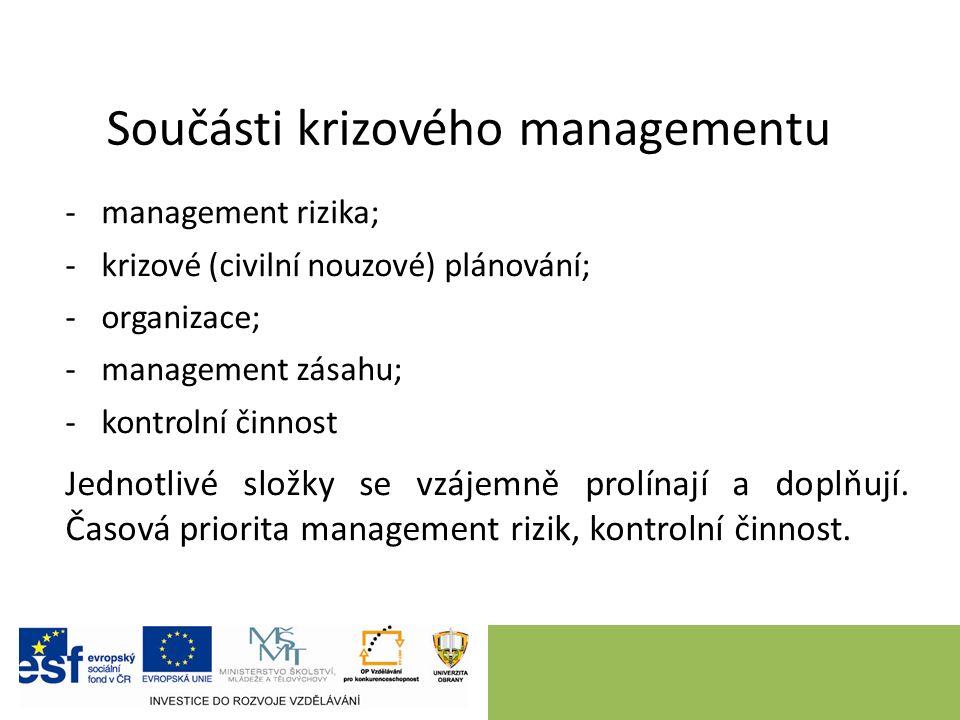 Součásti krizového managementu -management rizika; -krizové (civilní nouzové) plánování; -organizace; -management zásahu; -kontrolní činnost Jednotlivé složky se vzájemně prolínají a doplňují.