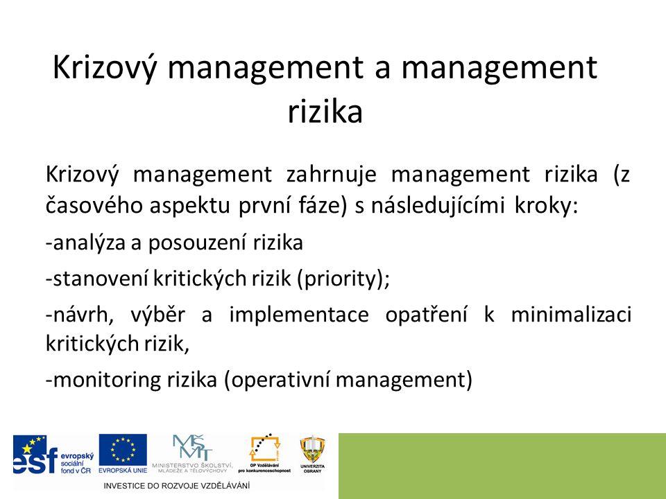 Krizový management a management rizika Krizový management zahrnuje management rizika (z časového aspektu první fáze) s následujícími kroky: -analýza a posouzení rizika -stanovení kritických rizik (priority); -návrh, výběr a implementace opatření k minimalizaci kritických rizik, -monitoring rizika (operativní management)