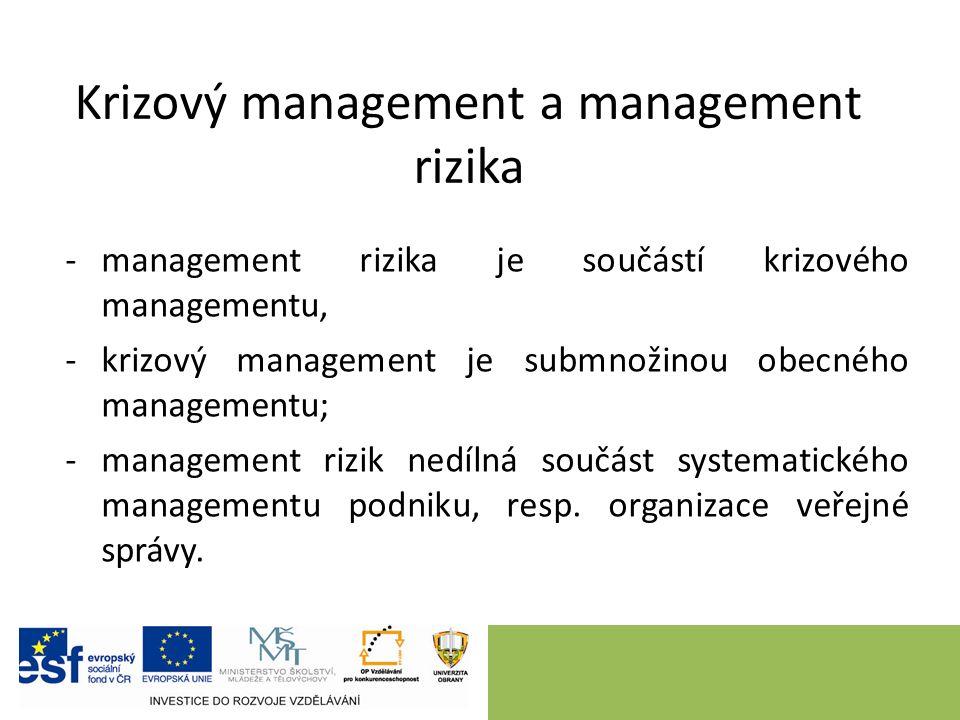 Krizový management a management rizika -management rizika je součástí krizového managementu, -krizový management je submnožinou obecného managementu; -management rizik nedílná součást systematického managementu podniku, resp.