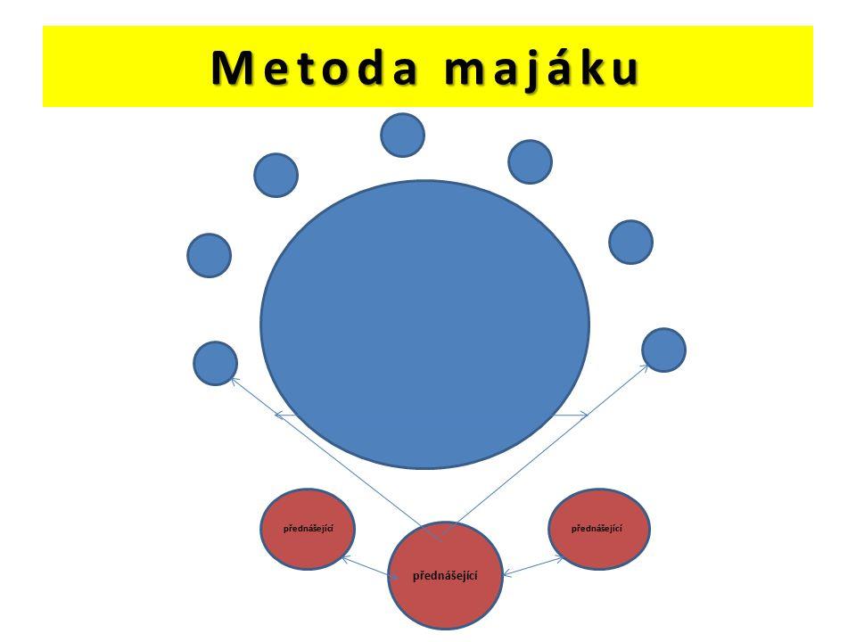 Metoda majáku přednášející