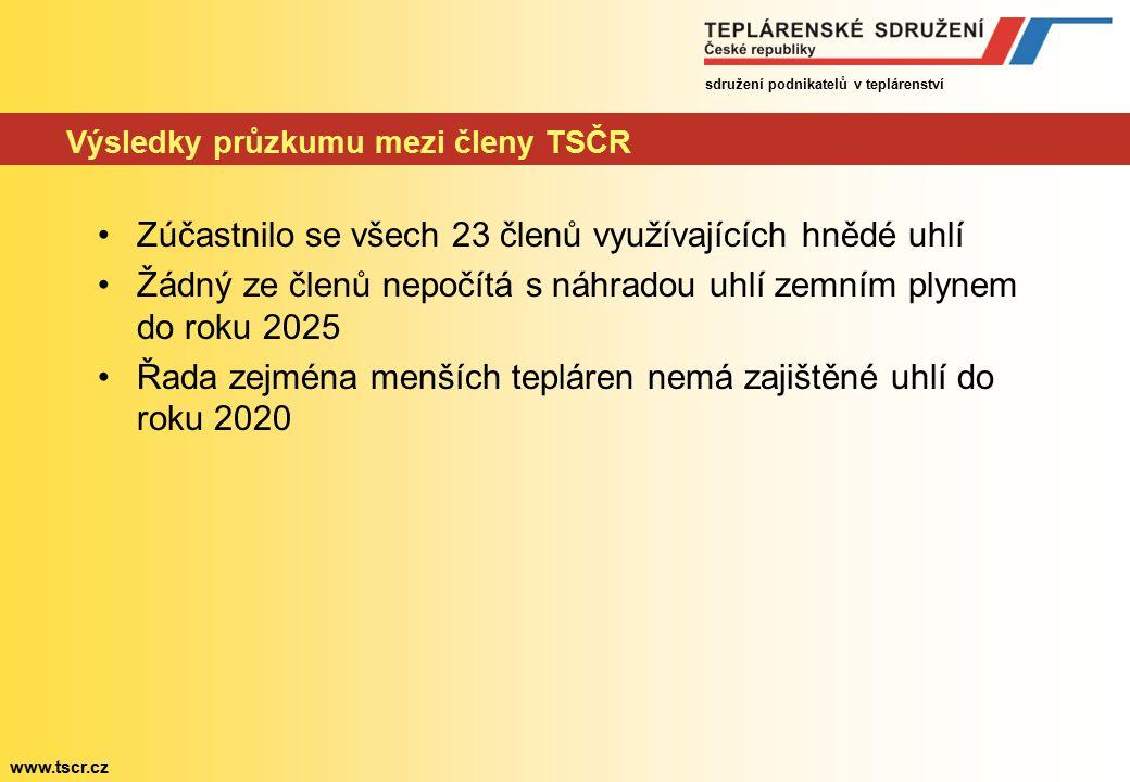 sdružení podnikatelů v teplárenství www.tscr.cz Výsledky průzkumu mezi členy TSČR Zúčastnilo se všech 23 členů využívajících hnědé uhlí Žádný ze členů