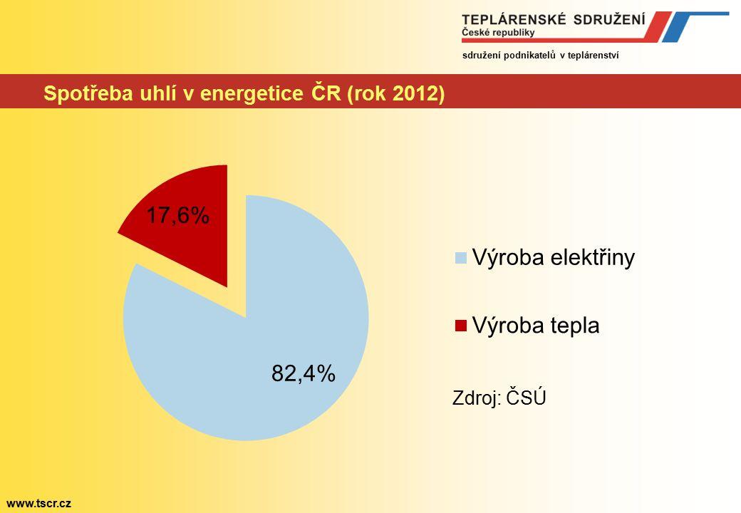 sdružení podnikatelů v teplárenství www.tscr.cz Spotřeba uhlí v energetice ČR (rok 2012)