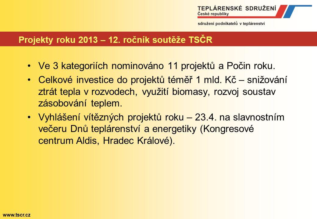 sdružení podnikatelů v teplárenství www.tscr.cz Projekty roku 2013 – 12. ročník soutěže TSČR Ve 3 kategoriích nominováno 11 projektů a Počin roku. Cel