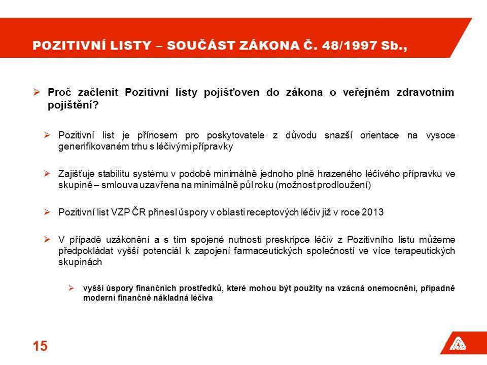 POZITIVNÍ LISTY – SOUČÁST ZÁKONA Č. 48/1997 Sb.,  Proč začlenit Pozitivní listy pojišťoven do zákona o veřejném zdravotním pojištění?  Pozitivní lis