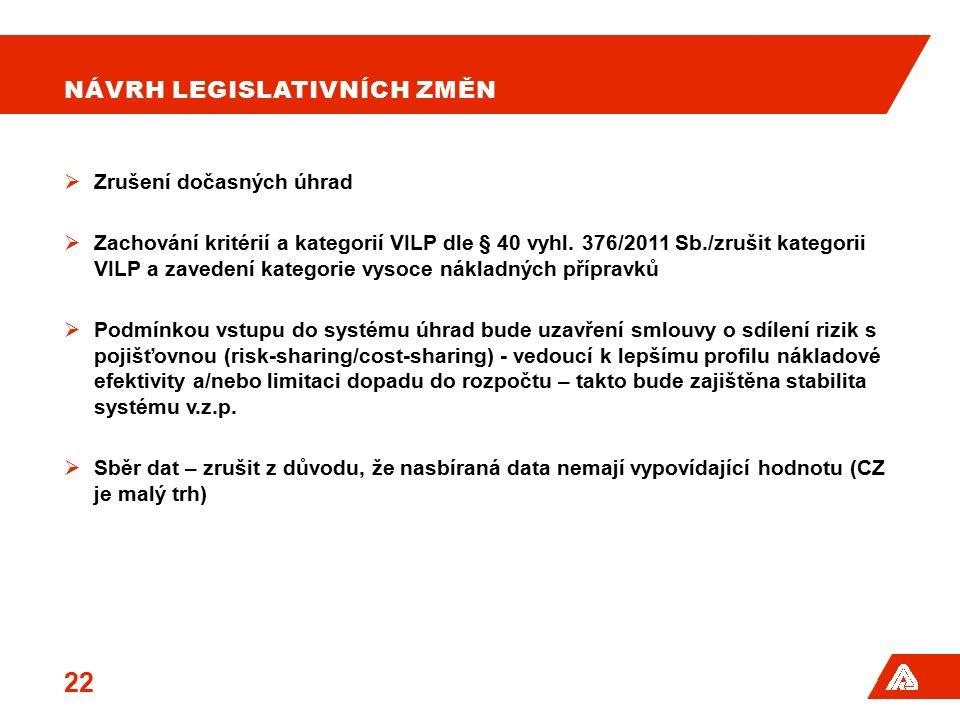 NÁVRH LEGISLATIVNÍCH ZMĚN  Zrušení dočasných úhrad  Zachování kritérií a kategorií VILP dle § 40 vyhl. 376/2011 Sb./zrušit kategorii VILP a zavedení