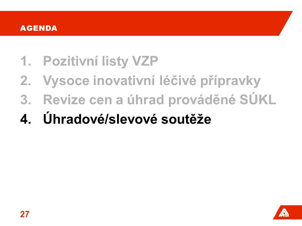 AGENDA 1.Pozitivní listy VZP 2.Vysoce inovativní léčivé přípravky 3.Revize cen a úhrad prováděné SÚKL 4.Úhradové/slevové soutěže 27