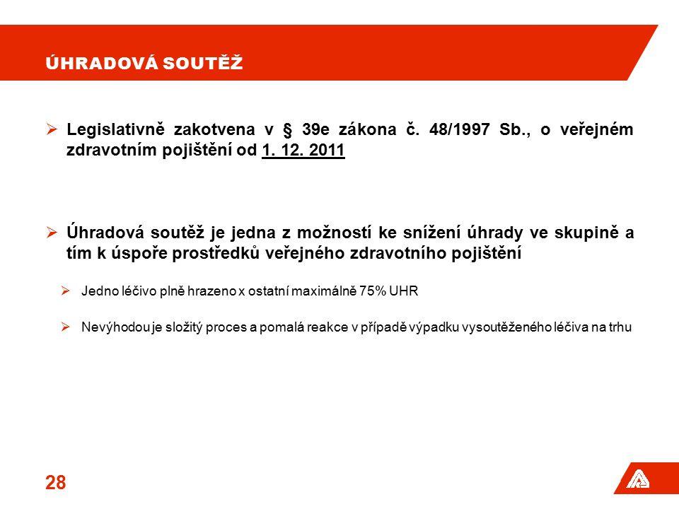 ÚHRADOVÁ SOUTĚŽ  Legislativně zakotvena v § 39e zákona č. 48/1997 Sb., o veřejném zdravotním pojištění od 1. 12. 2011  Úhradová soutěž je jedna z mo
