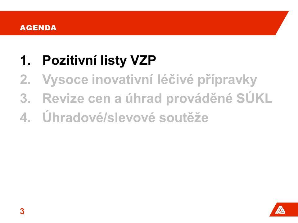 AGENDA 1.Pozitivní listy VZP 2.Vysoce inovativní léčivé přípravky 3.Revize cen a úhrad prováděné SÚKL 4.Úhradové/slevové soutěže 3