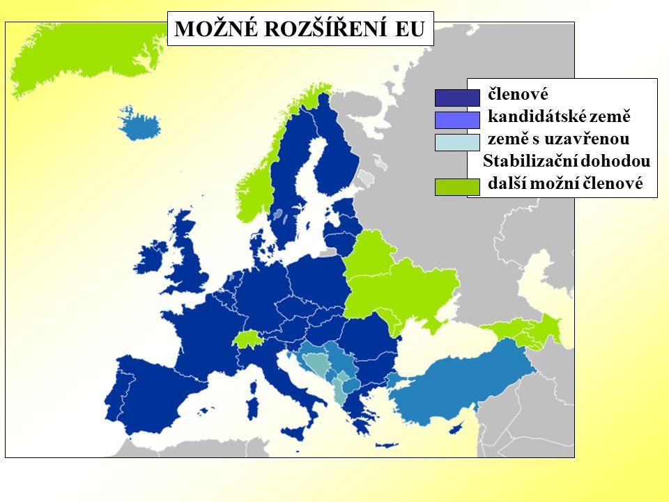 členové kandidátské země země s uzavřenou Stabilizační dohodou další možní členové MOŽNÉ ROZŠÍŘENÍ EU