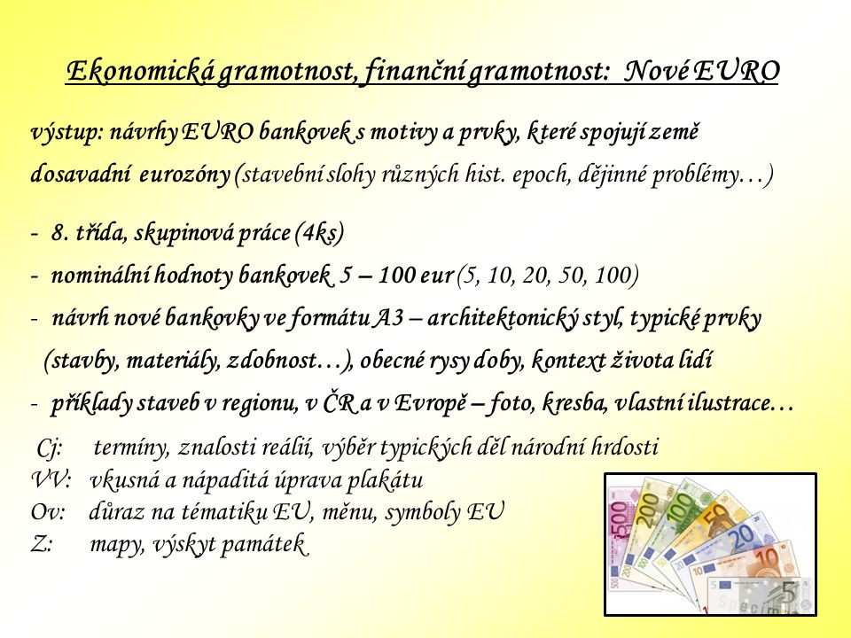 Ekonomická gramotnost, finanční gramotnost: Nové EURO výstup: návrhy EURO bankovek s motivy a prvky, které spojují země dosavadní eurozóny (stavební slohy různých hist.