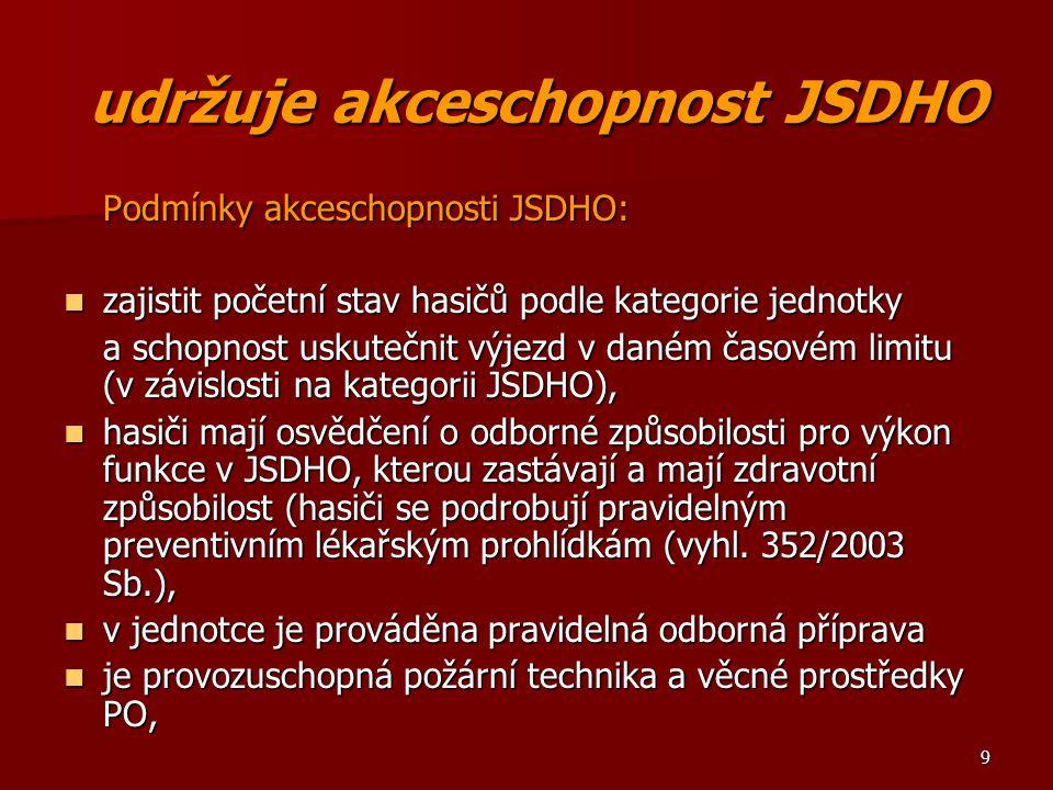 9 udržuje akceschopnost JSDHO udržuje akceschopnost JSDHO Podmínky akceschopnosti JSDHO: zajistit početní stav hasičů podle kategorie jednotky zajistit početní stav hasičů podle kategorie jednotky a schopnost uskutečnit výjezd v daném časovém limitu (v závislosti na kategorii JSDHO), hasiči mají osvědčení o odborné způsobilosti pro výkon funkce v JSDHO, kterou zastávají a mají zdravotní způsobilost (hasiči se podrobují pravidelným preventivním lékařským prohlídkám (vyhl.