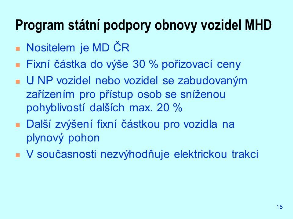 15 Program státní podpory obnovy vozidel MHD Nositelem je MD ČR Fixní částka do výše 30 % pořizovací ceny U NP vozidel nebo vozidel se zabudovaným zař