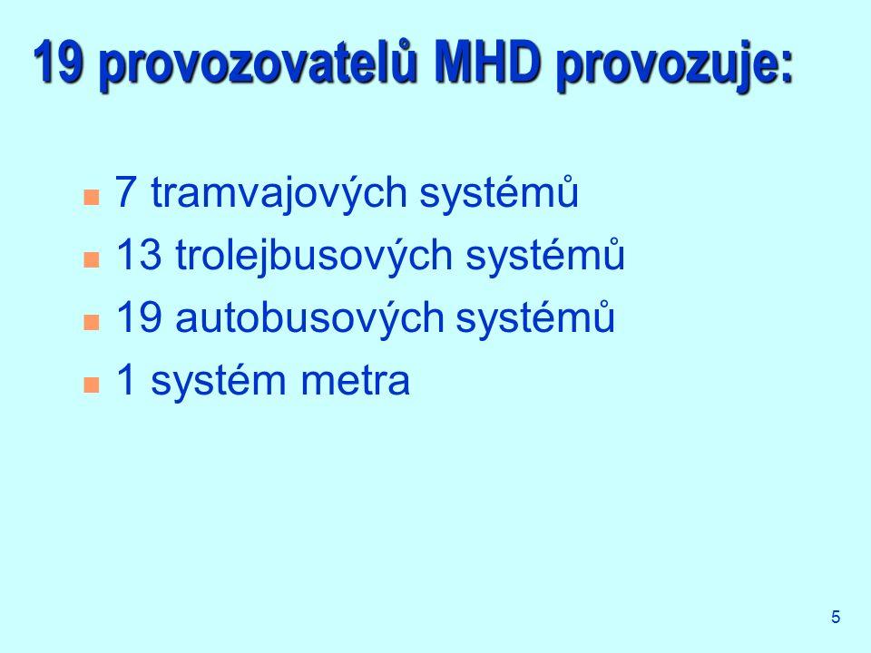 5 19 provozovatelů MHD provozuje: 7 tramvajových systémů 13 trolejbusových systémů 19 autobusových systémů 1 systém metra
