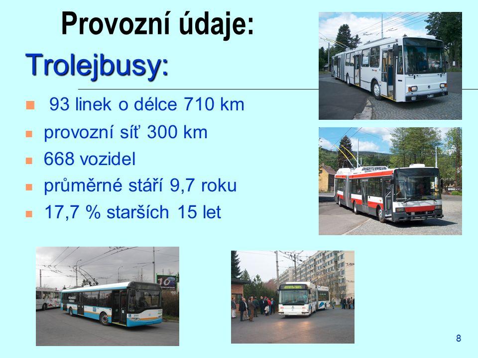 8 Provozní údaje: Trolejbusy: 93 linek o délce 710 km provozní síť 300 km 668 vozidel průměrné stáří 9,7 roku 17,7 % starších 15 let
