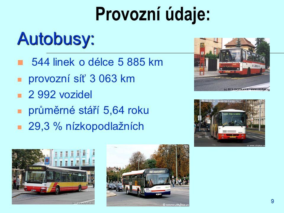 9 Provozní údaje: Autobusy: 544 linek o délce 5 885 km provozní síť 3 063 km 2 992 vozidel průměrné stáří 5,64 roku 29,3 % nízkopodlažních