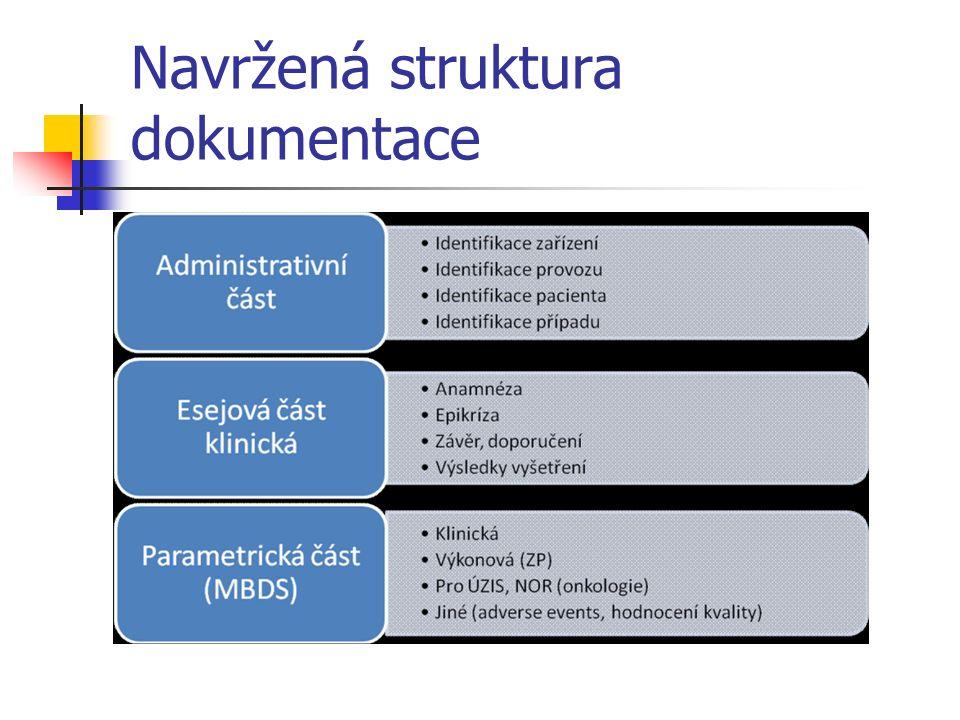 Navržená struktura dokumentace