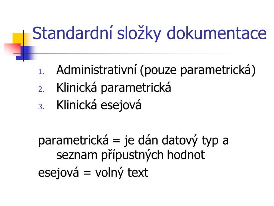 Standardní složky dokumentace 1. Administrativní (pouze parametrická) 2.