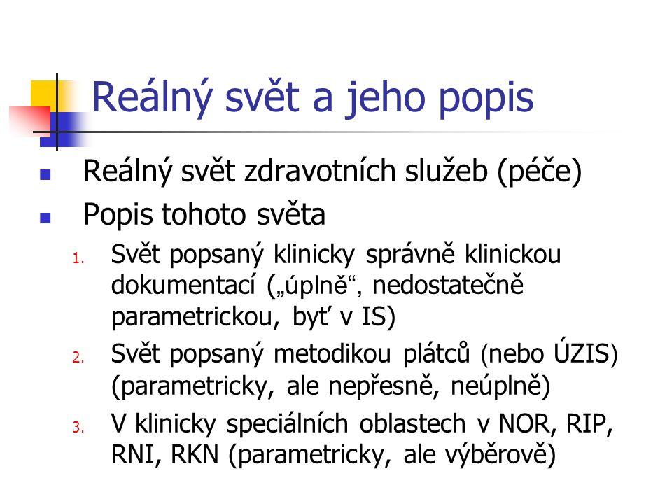 Popis reálného světa Reálný svět Klinický záznam Výkazy ÚZIS Výkazy ZP Speciální oblasti Nedostatečně parametrický Parametrický výběrový