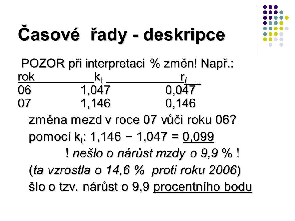 Časové řady - deskripce POZOR při interpretaci % změn.