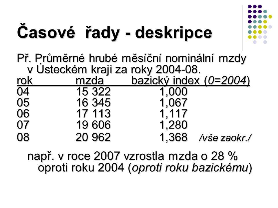 Časové řady - deskripce Př. Průměrné hrubé měsíční nominální mzdy v Ústeckém kraji za roky 2004-08.
