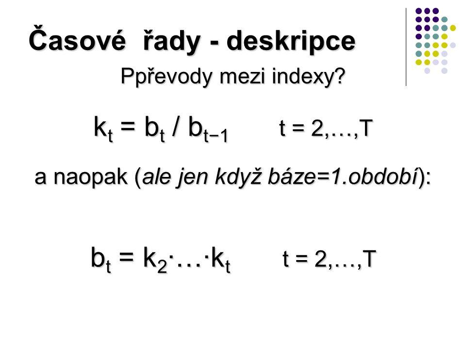 Časové řady - deskripce Ppřevody mezi indexy.