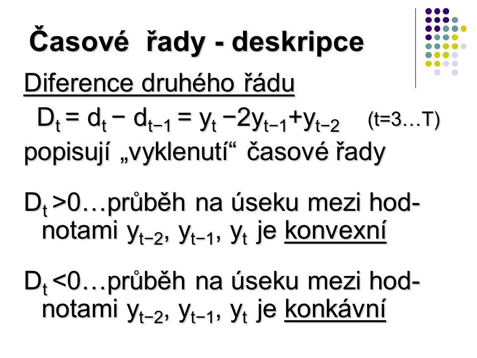 """Časové řady - deskripce Diference druhého řádu D t = d t − d t−1 = y t −2y t−1 +y t−2 (t=3…T) popisují """"vyklenutí časové řady D t >0…průběh na úseku mezi hod- notami y t−2, y t−1, y t je konvexní D t <0…průběh na úseku mezi hod- notami y t−2, y t−1, y t je konkávní"""