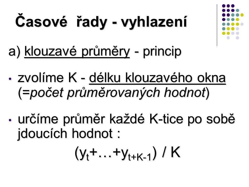 Časové řady - vyhlazení a) klouzavé průměry - princip zvolíme K - délku klouzavého okna (=počet průměrovaných hodnot) zvolíme K - délku klouzavého okna (=počet průměrovaných hodnot) určíme průměr každé K-tice po sobě jdoucích hodnot : určíme průměr každé K-tice po sobě jdoucích hodnot : (y t +…+y t+K-1 ) / K
