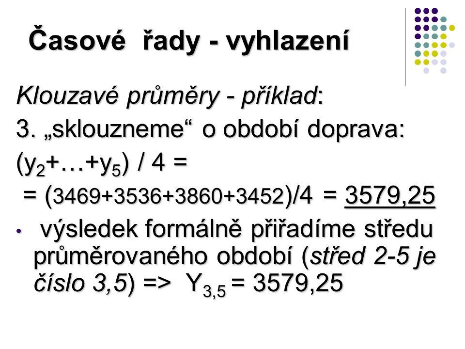 Časové řady - vyhlazení Klouzavé průměry - příklad: 3.