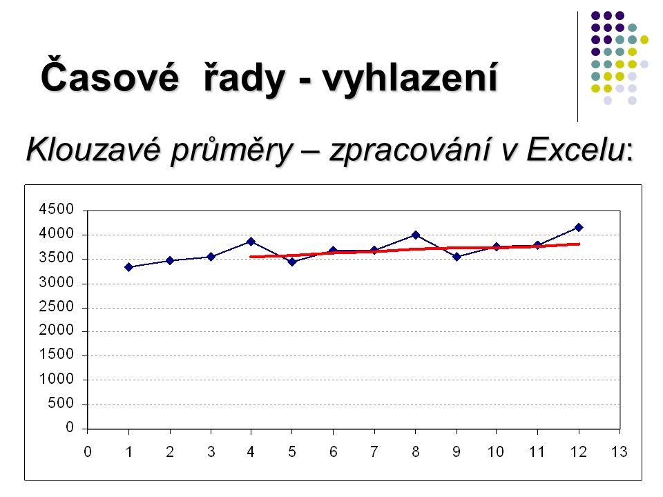 Časové řady - vyhlazení Klouzavé průměry – zpracování v Excelu:
