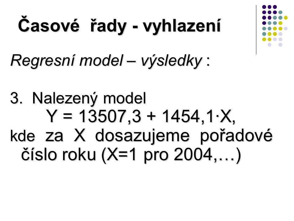 Časové řady - vyhlazení Regresní model – výsledky : 3.