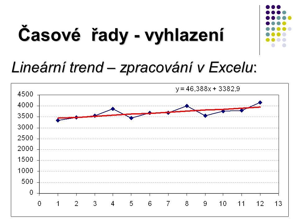 Časové řady - vyhlazení Lineární trend – zpracování v Excelu: