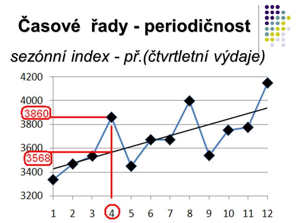Časové řady - periodičnost sezónní index - př.(čtvrtletní výdaje)