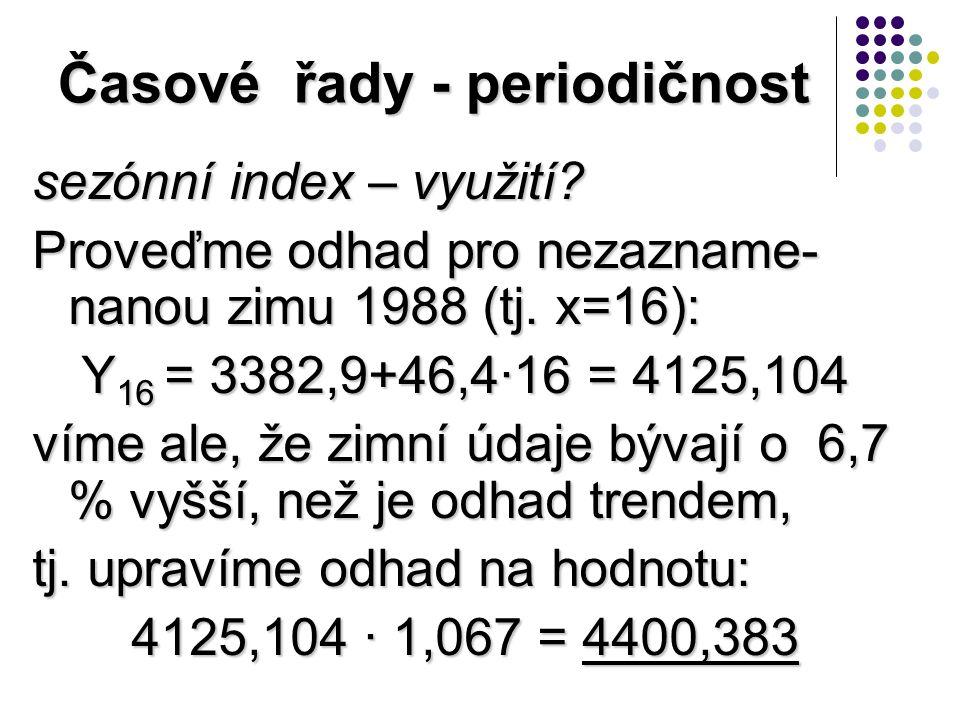 Časové řady - periodičnost sezónní index – využití.