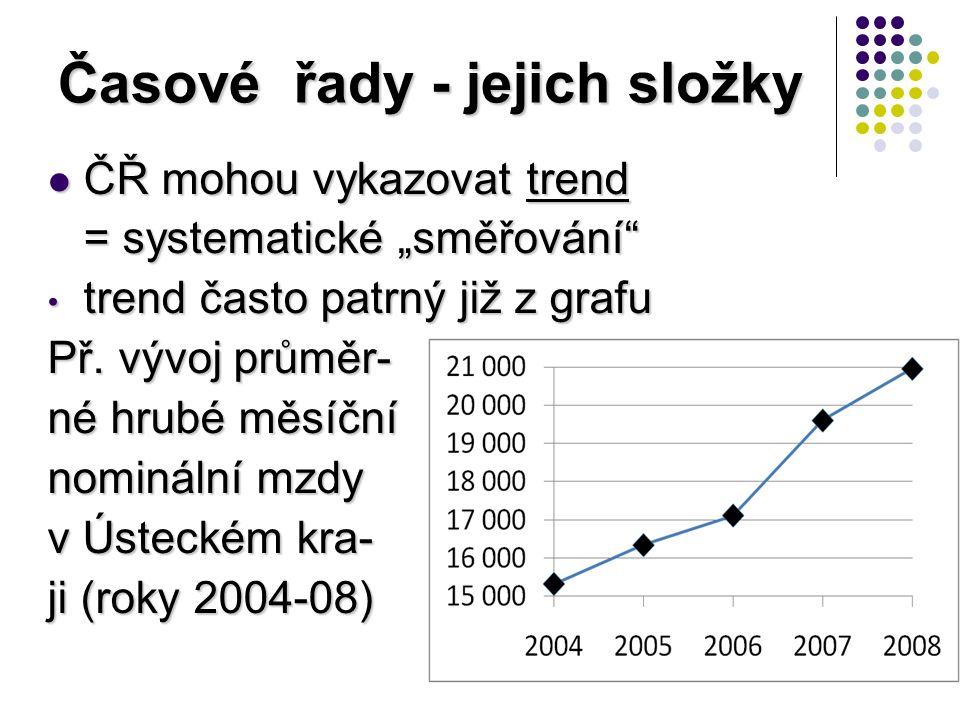"""Časové řady - jejich složky ČŘ mohou vykazovat trend ČŘ mohou vykazovat trend = systematické """"směřování trend často patrný již z grafu trend často patrný již z grafu Př."""