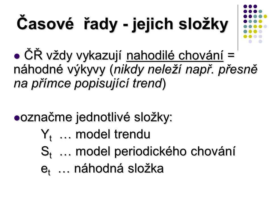 Časové řady - periodičnost sezónní index - př.(čtvrtletní výdaje) Pro data (zadání viz př.
