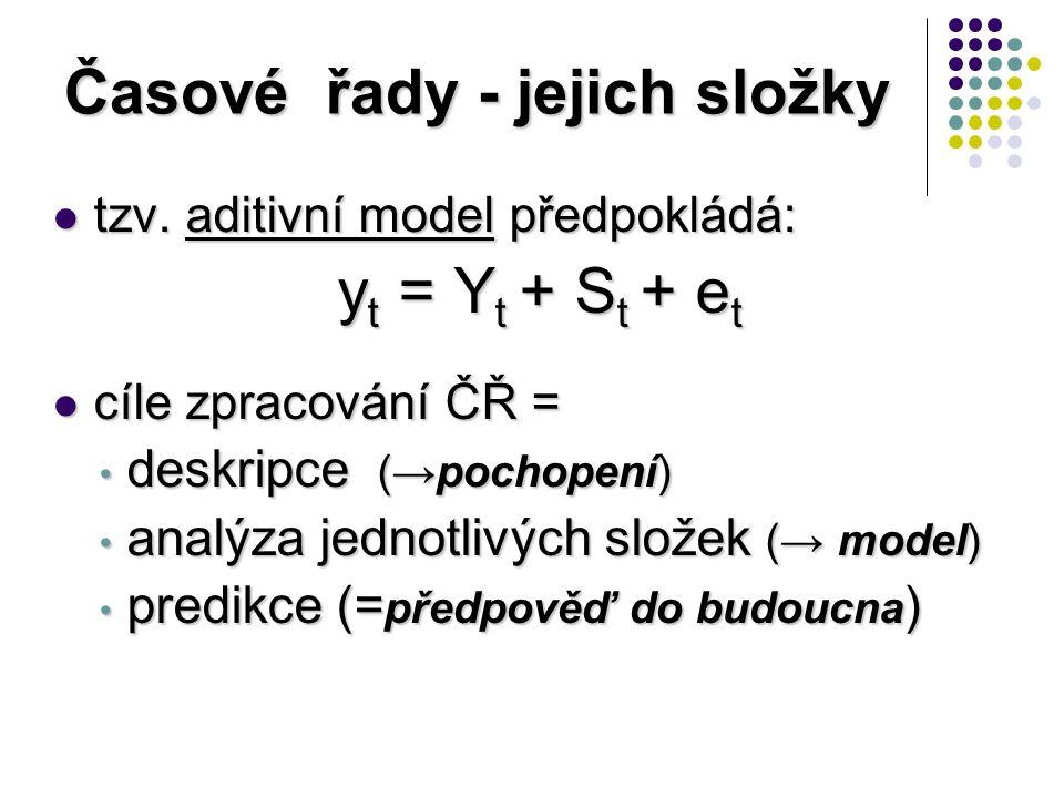Časové řady - jejich složky tzv. aditivní model předpokládá: tzv.