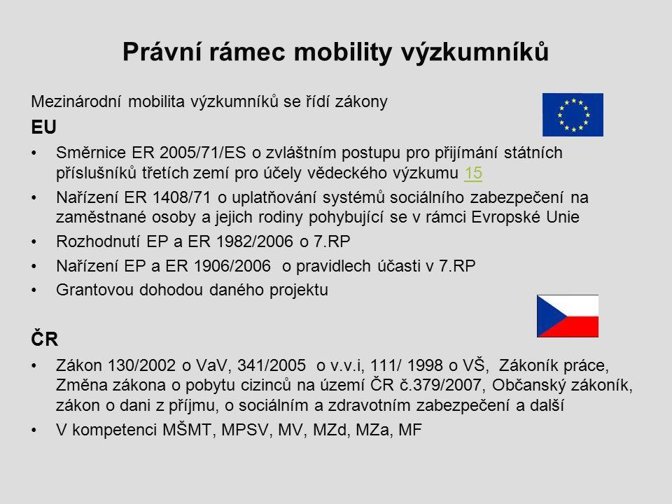 Právní rámec mobility výzkumníků Mezinárodní mobilita výzkumníků se řídí zákony EU Směrnice ER 2005/71/ES o zvláštním postupu pro přijímání státních p