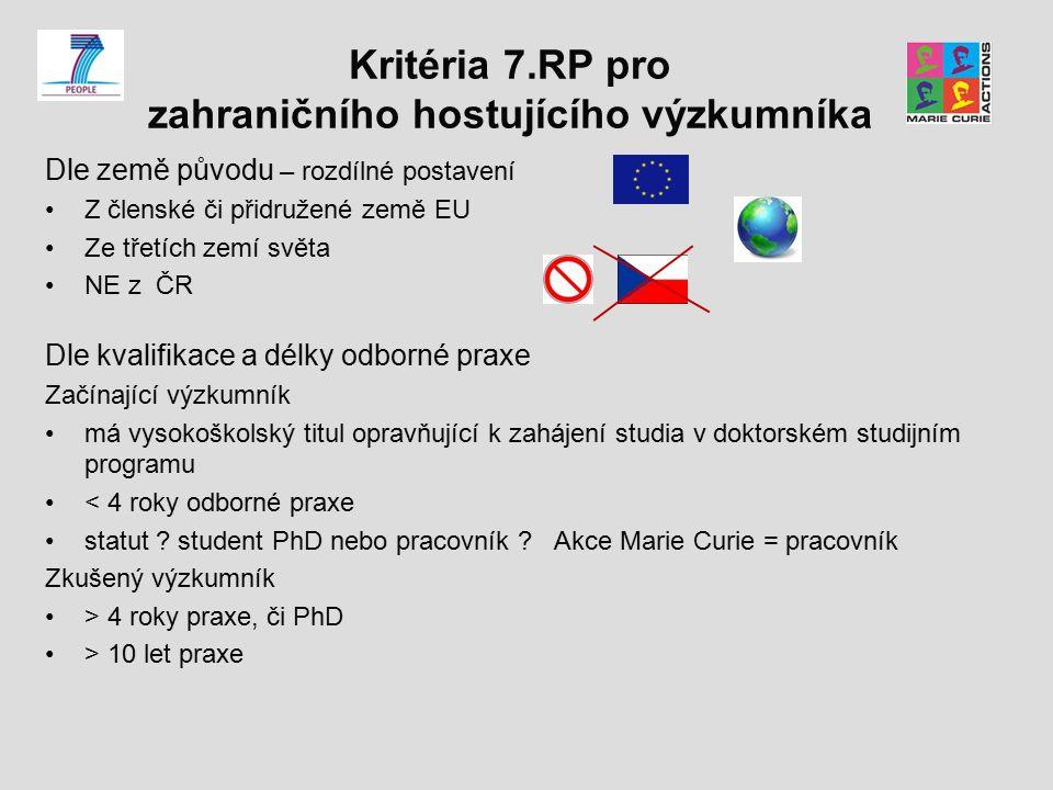 Kritéria 7.RP pro zahraničního hostujícího výzkumníka Dle země původu – rozdílné postavení Z členské či přidružené země EU Ze třetích zemí světa NE z