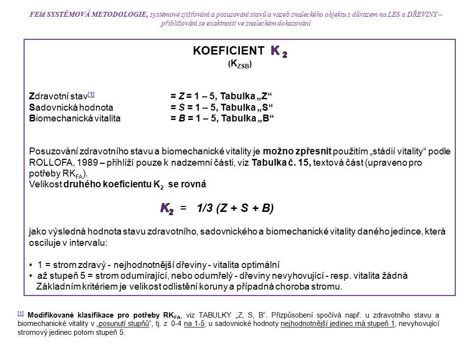 """FEld SYSTÉMOVÁ METODOLOGIE, systémové zjišťování a posuzování stavů a vazeb znaleckého objektu s důrazem na LES a DŘEVINY – přibližování se exaktnosti ve znaleckém dokazování [1] [1] Modifikované klasifikace pro potřeby RK FA, viz TABULKY """"Z, S, B ."""