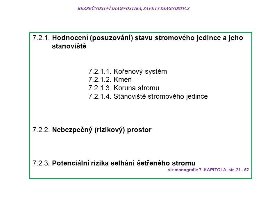 7.2.1. Hodnocení (posuzování) stavu stromového jedince a jeho stanoviště 7.2.1.1. Kořenový systém 7.2.1.2. Kmen 7.2.1.3. Koruna stromu 7.2.1.4. Stanov
