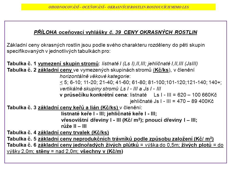 PŘÍLOHA oceňovací vyhlášky č. 39 CENY OKRASNÝCH ROSTLIN Základní ceny okrasných rostlin jsou podle svého charakteru rozděleny do pěti skupin specifiko