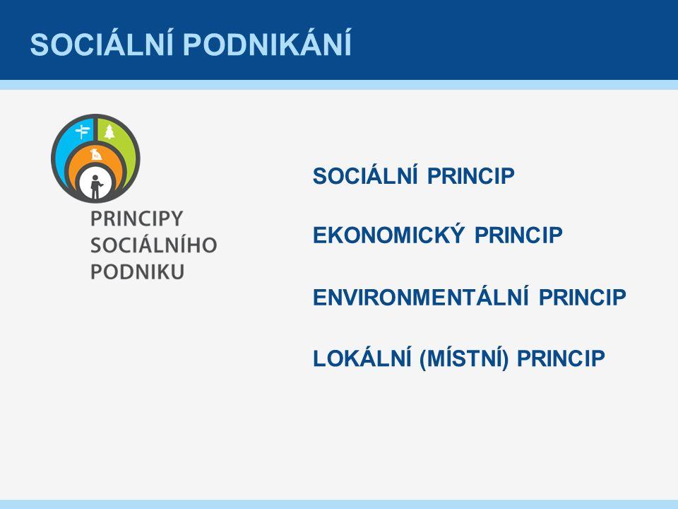 SOCIÁLNÍ PODNIKÁNÍ EKONOMICKÝ PRINCIP LOKÁLNÍ (MÍSTNÍ) PRINCIP SOCIÁLNÍ PRINCIP ENVIRONMENTÁLNÍ PRINCIP
