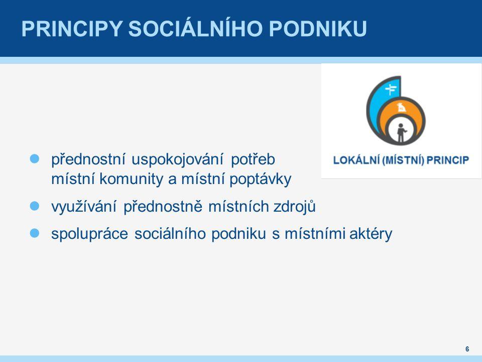 PRINCIPY SOCIÁLNÍHO PODNIKU přednostní uspokojování potřeb místní komunity a místní poptávky využívání přednostně místních zdrojů spolupráce sociálníh