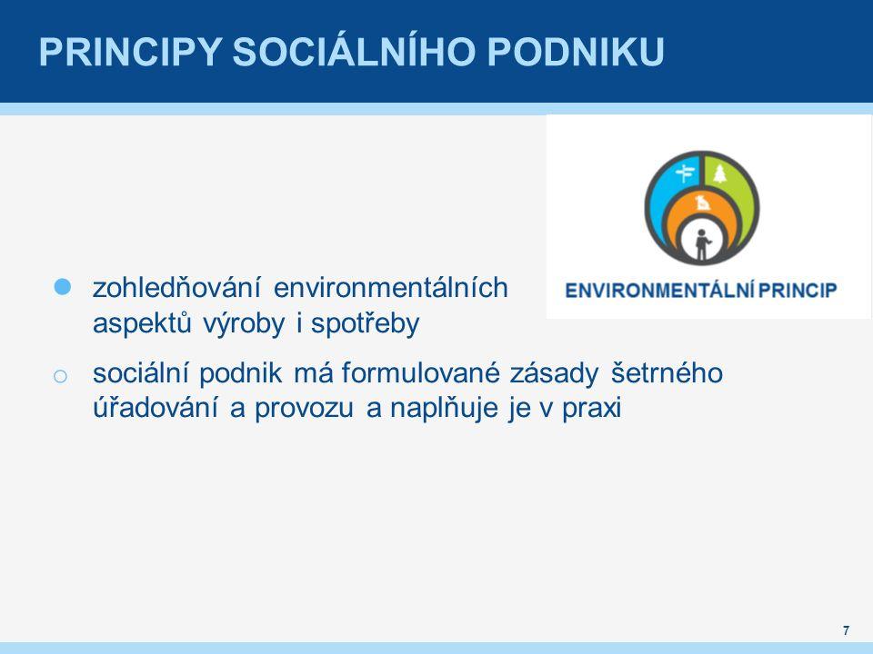PRINCIPY SOCIÁLNÍHO PODNIKU zohledňování environmentálních aspektů výroby i spotřeby o sociální podnik má formulované zásady šetrného úřadování a prov