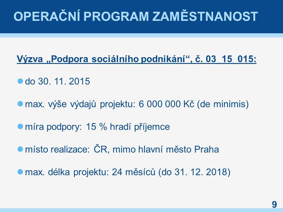 """OPERAČNÍ PROGRAM ZAMĚSTNANOST Výzva """"Podpora sociálního podnikání"""", č. 03_15_015: do 30. 11. 2015 max. výše výdajů projektu: 6 000 000 Kč (de minimis)"""