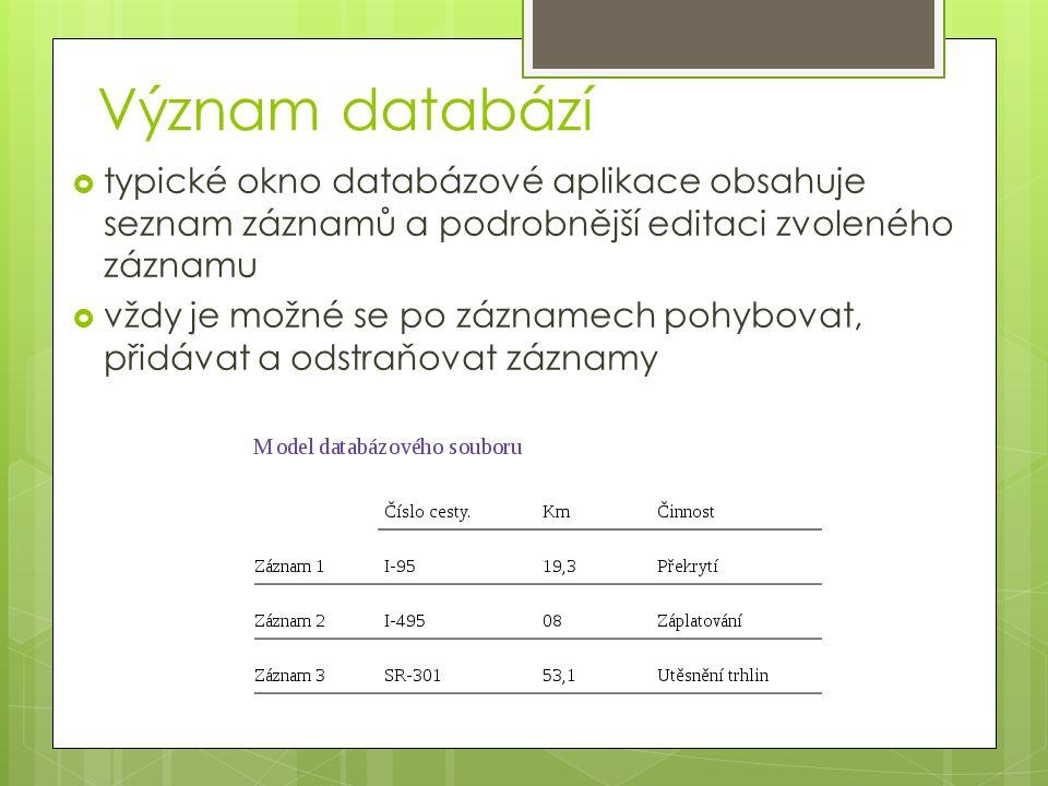 Význam databází  typické okno databázové aplikace obsahuje seznam záznamů a podrobnější editaci zvoleného záznamu  vždy je možné se po záznamech pohybovat, přidávat a odstraňovat záznamy