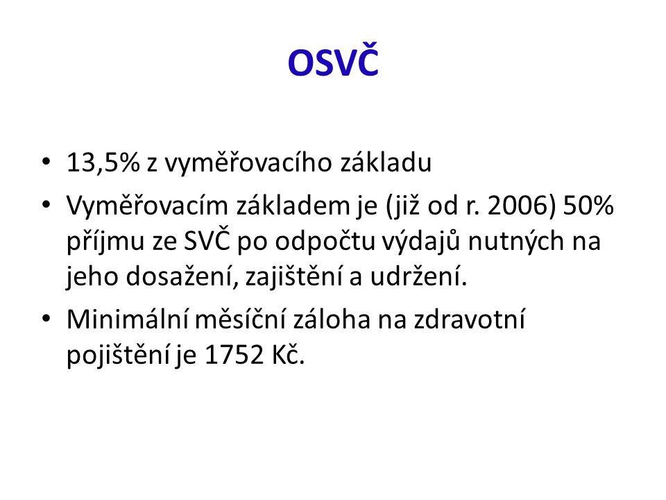 OSVČ 13,5% z vyměřovacího základu Vyměřovacím základem je (již od r.