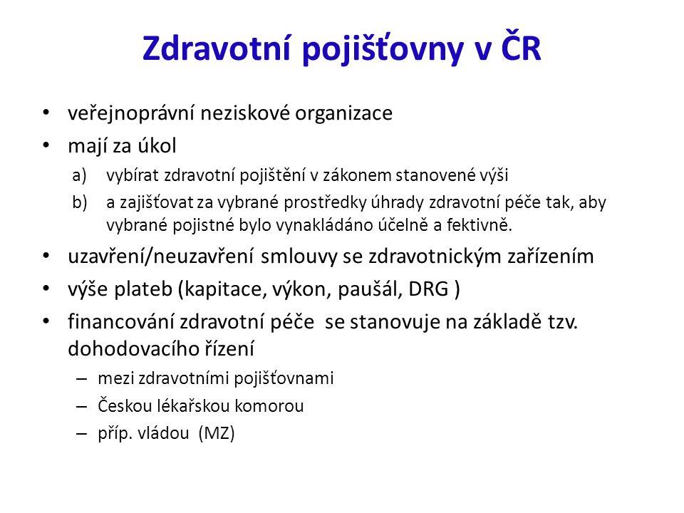 Zdravotní pojišťovny v ČR veřejnoprávní neziskové organizace mají za úkol a)vybírat zdravotní pojištění v zákonem stanovené výši b)a zajišťovat za vybrané prostředky úhrady zdravotní péče tak, aby vybrané pojistné bylo vynakládáno účelně a fektivně.